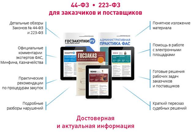 Комплект журналов Госзаказ в вопросах и ответах, Госзакупки.ру, АП ФАС