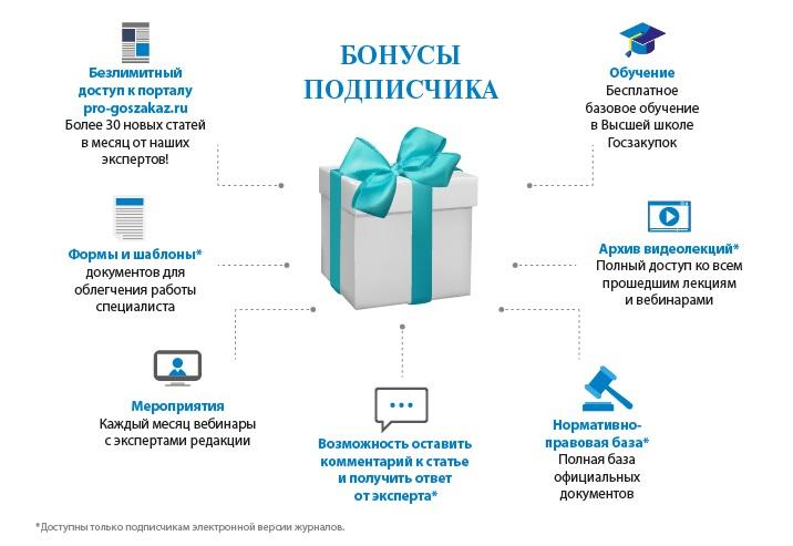 Госзакупки.ру